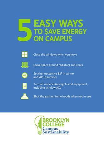 5 Easy Ways to $ave Energy on Campus