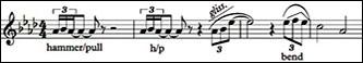 <p>Figure 3: