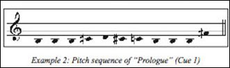 <p>Example 2: Pitch sequence of