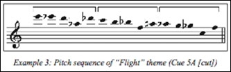 <p>Example 3: Pitch sequence of