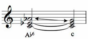 <p>Example 1: Parsimonious voice leading in chordal content</p>