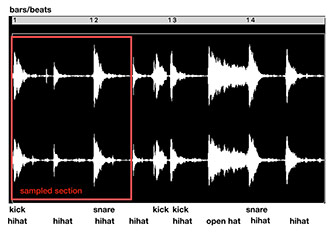 "Figure 1: Honeydrippers, ""Impeach The President"" (Alaga, 1973), Waveform of opening measures"
