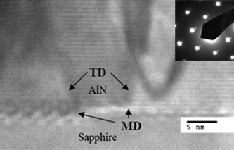 High resolution TEM image near the interface of AlN and sapphire substrate. Inset: Plan-view Diffraction pattern of AlN
